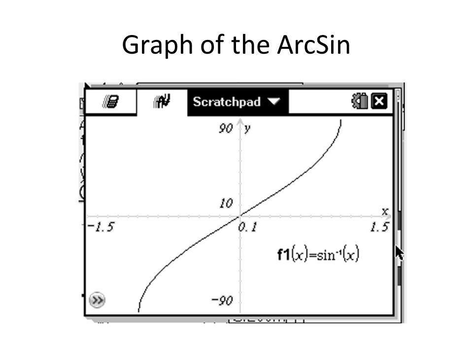 Graph of the ArcSin