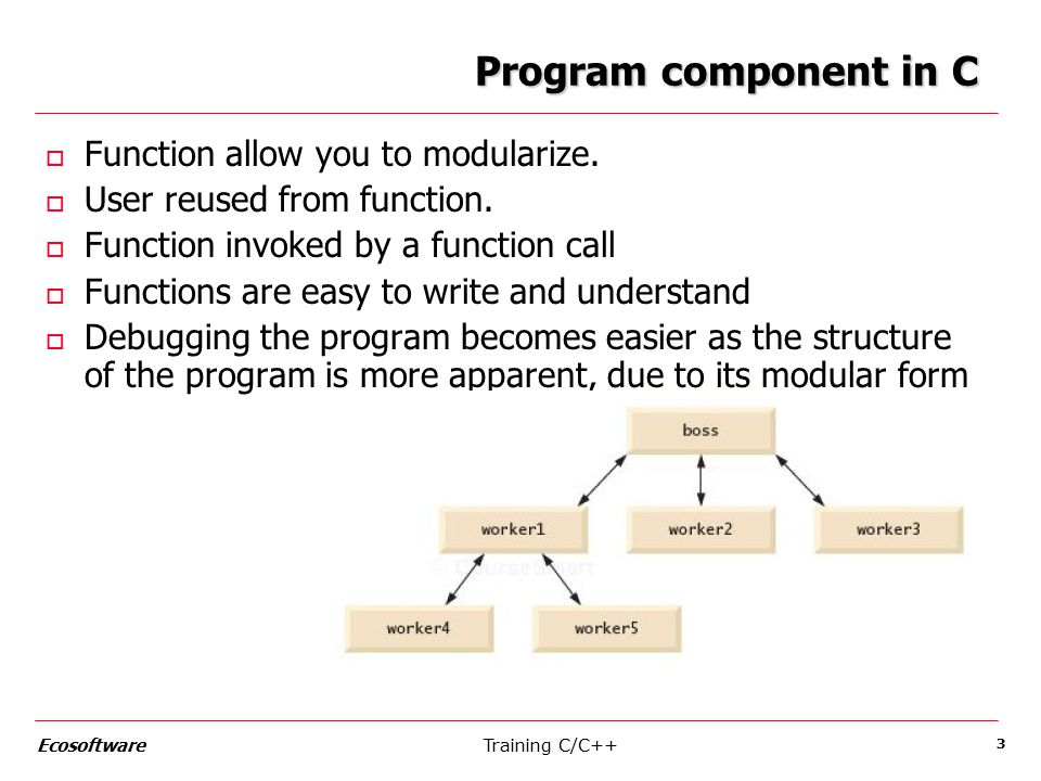 Training C/C++Ecosoftware 14 Calling The Functions o Call by value o Call by reference
