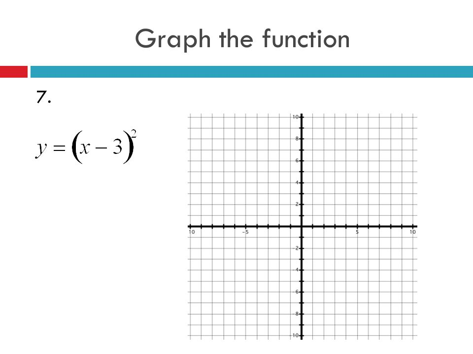 Graph the function 7.