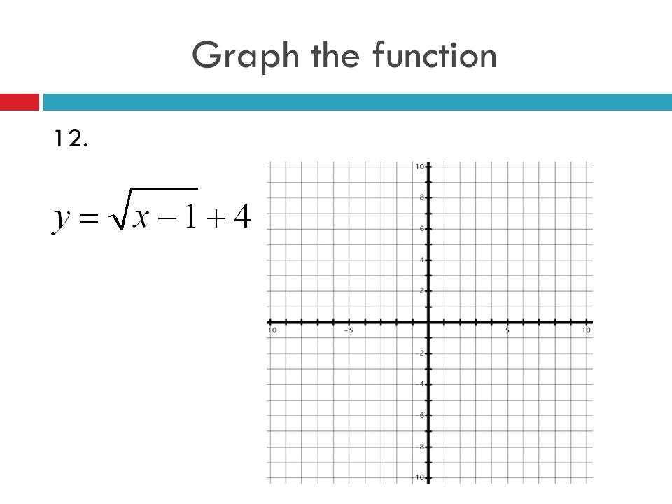 Graph the function 12.