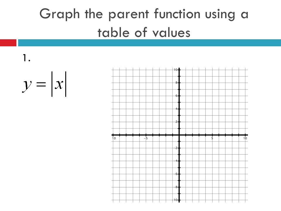 Graph the parent function using a table of values 2.