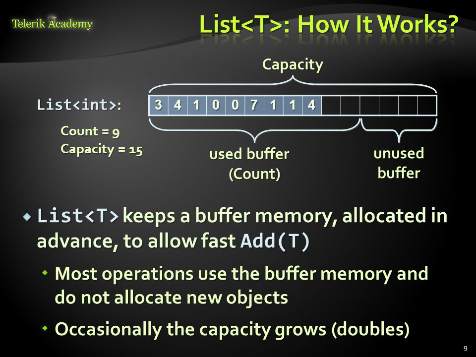  List keeps a buffer memory, allocated in advance, to allow fast Add(T)  Most operations use the buffer memory and do not allocate new objects  Occasionally the capacity grows (doubles) 341007114 List : Count = 9 Capacity = 15 Capacity used buffer (Count) unused buffer 9