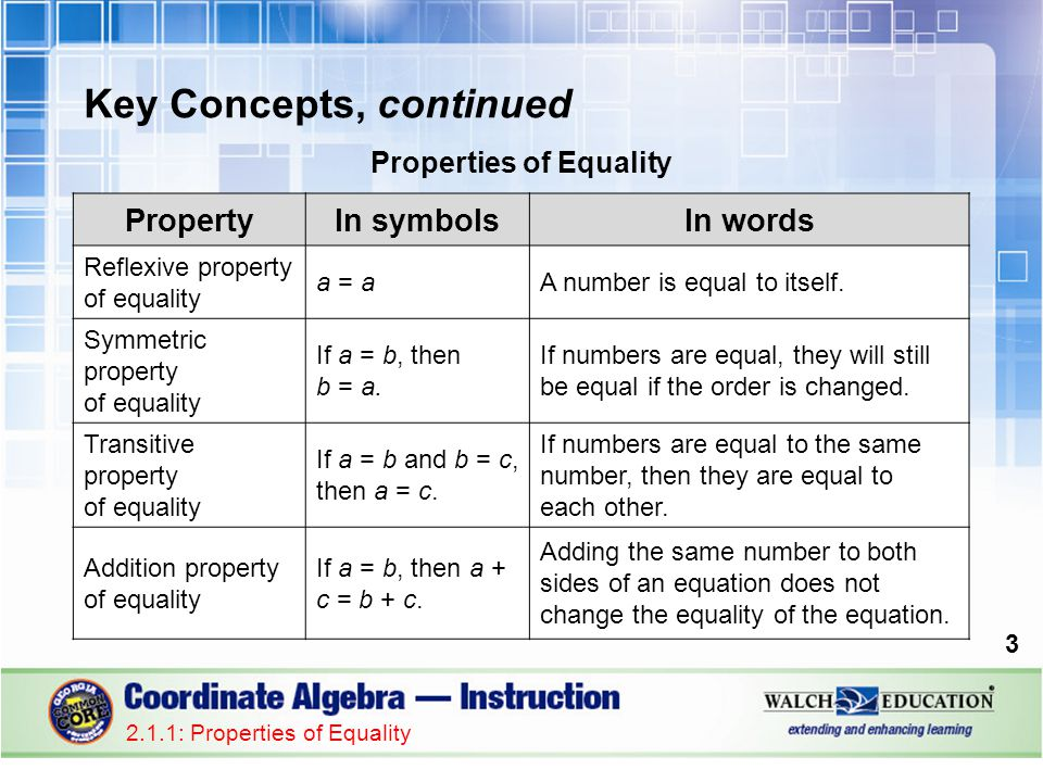 Key Concepts, continued Properties of Equality 3 2.1.1: Properties of Equality PropertyIn symbolsIn words Reflexive property of equality a = aA number