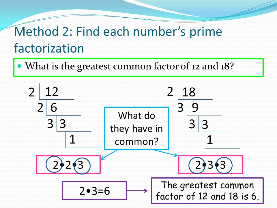 Method 2: Find each number's prime factorization What is the greatest common factor of 12 and 18.