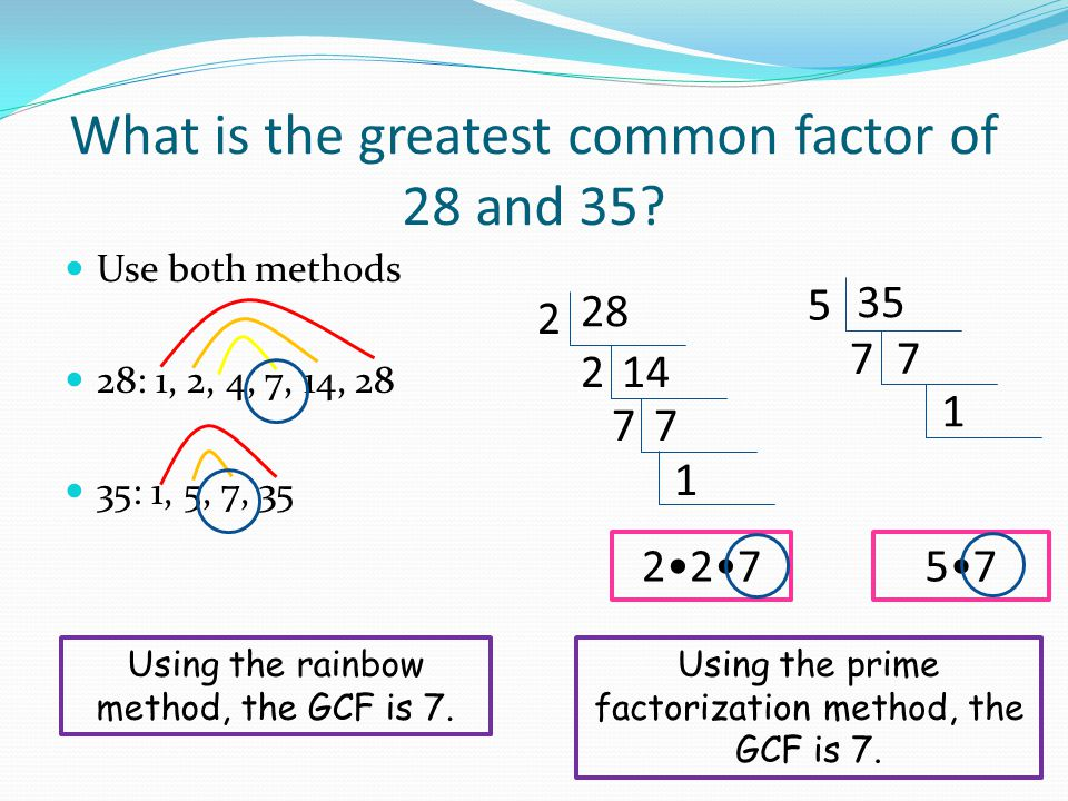 What is the greatest common factor of 28 and 35.