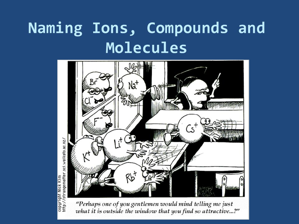 Naming Ionic Compounds  1.Name the cation first, then anion  2.