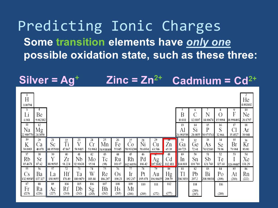 Predicting Ionic Charges Some transition elements have only one possible oxidation state, such as these three: Zinc = Zn 2+ Silver = Ag + Cadmium = Cd 2+