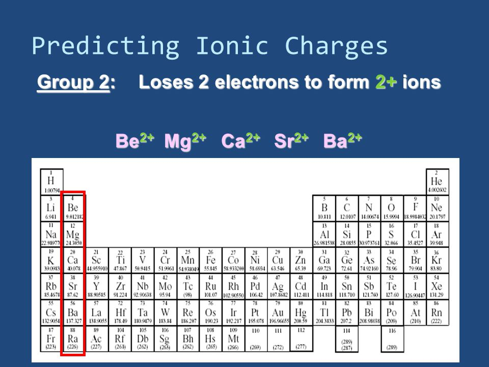 Predicting Ionic Charges Group 13: Loses 3 Loses 3 electrons to form 3+ ions B 3+ Al 3+ Ga 3+