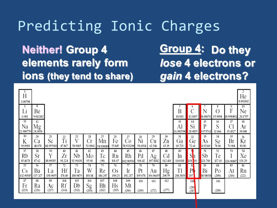 Predicting Ionic Charges Group 4: Do they lose 4 electrons or gain 4 electrons.