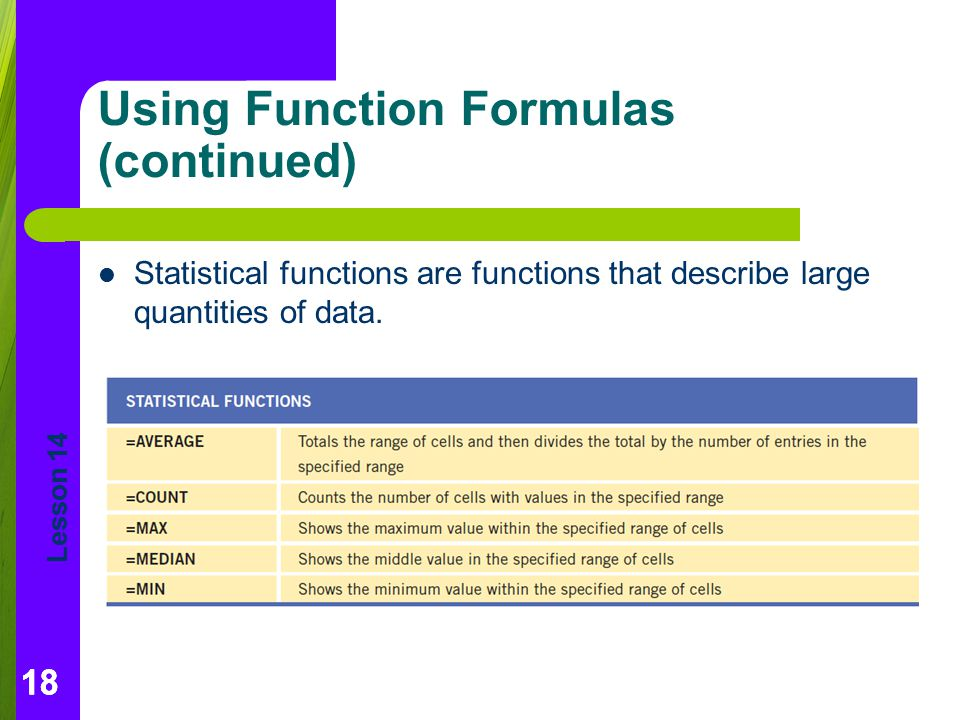 Lesson 14 18 Using Function Formulas (continued) Statistical functions are functions that describe large quantities of data. 18