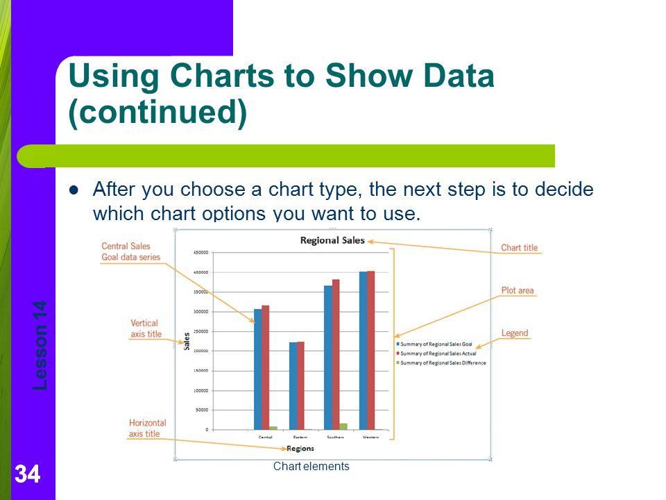 Lesson 14 34 Using Charts to Show Data (continued) After you choose a chart type, the next step is to decide which chart options you want to use.