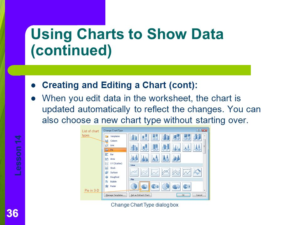Lesson 14 36 Using Charts to Show Data (continued) Creating and Editing a Chart (cont): When you edit data in the worksheet, the chart is updated automatically to reflect the changes.
