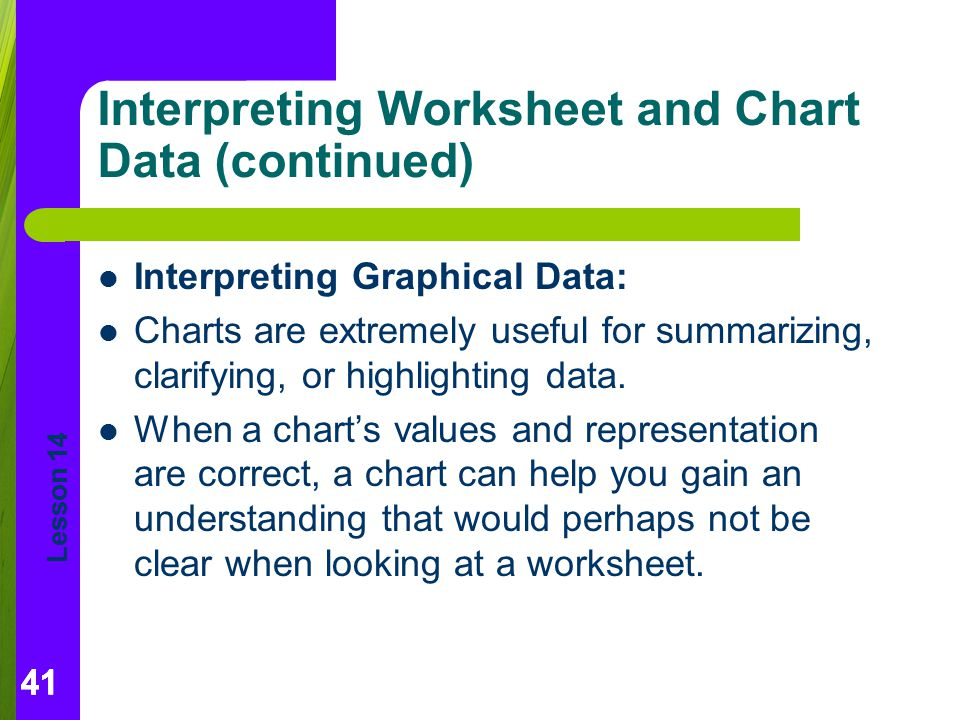 Lesson 14 41 Interpreting Worksheet and Chart Data (continued) Interpreting Graphical Data: Charts are extremely useful for summarizing, clarifying, or highlighting data.