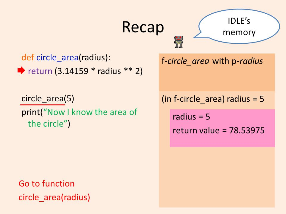Recap def circle_area(radius): return (3.14159 * radius ** 2) circle_area(5) print( Now I know the area of the circle ) IDLE's memory Go to function circle_area(radius) f-circle_area with p-radius (in f-circle_area) radius = 5 radius = 5 return value = 78.53975