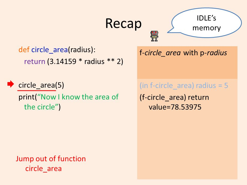 Recap def circle_area(radius): return (3.14159 * radius ** 2) circle_area(5) print( Now I know the area of the circle ) IDLE's memory Jump out of function circle_area f-circle_area with p-radius (in f-circle_area) radius = 5 (f-circle_area) return value=78.53975