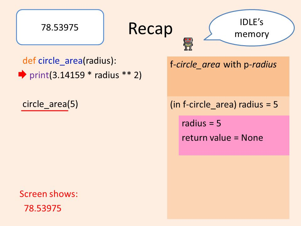Recap def circle_area(radius): print(3.14159 * radius ** 2) circle_area(5) IDLE's memory Screen shows: 78.53975 f-circle_area with p-radius (in f-circle_area) radius = 5 radius = 5 return value = None 78.53975