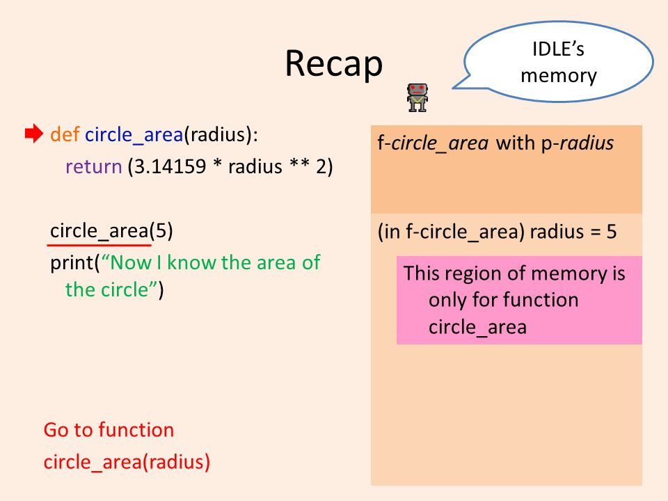 Recap def circle_area(radius): return (3.14159 * radius ** 2) circle_area(5) print( Now I know the area of the circle ) IDLE's memory Go to function circle_area(radius) f-circle_area with p-radius (in f-circle_area) radius = 5 This region of memory is only for function circle_area
