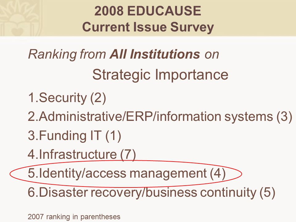 2008 EDUCAUSE Current Issue Survey Ranking from All Institutions on Potential to Become More Significant 1.Identity/access management (2) 2.Security (1) 3.Funding IT (3) 4.Disaster recovery/business continuity (4) 5.Administrative/ERP/information systems (5) 6.Infrastructure (8) 2007 ranking in parentheses