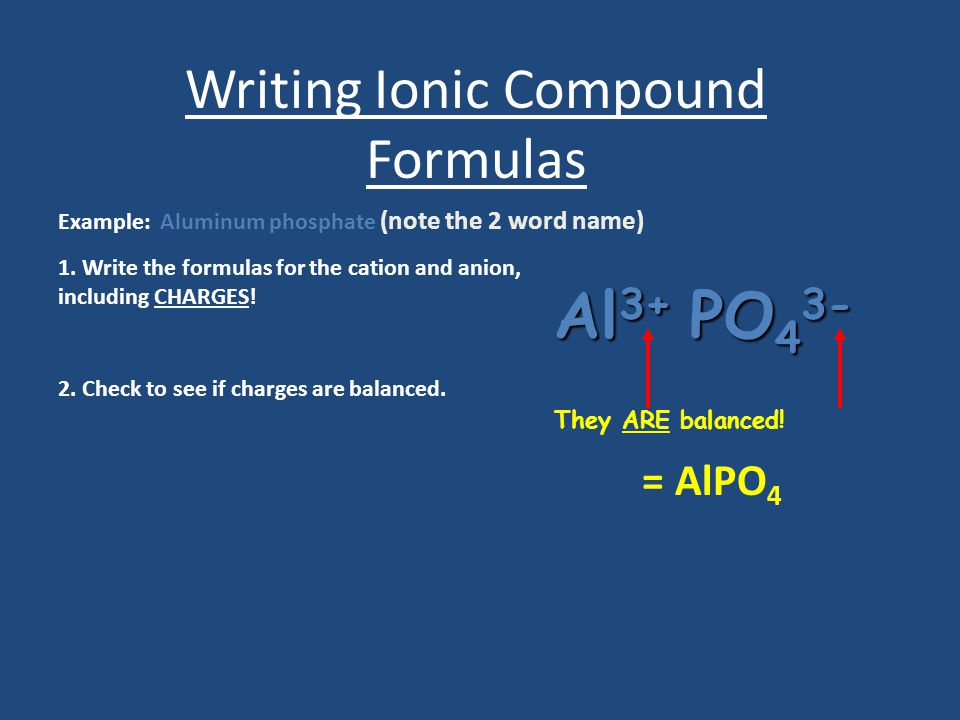 Writing Ionic Compound Formulas Example: Aluminum phosphate (note the 2 word name) 1. Write the formulas for the cation and anion, including CHARGES!