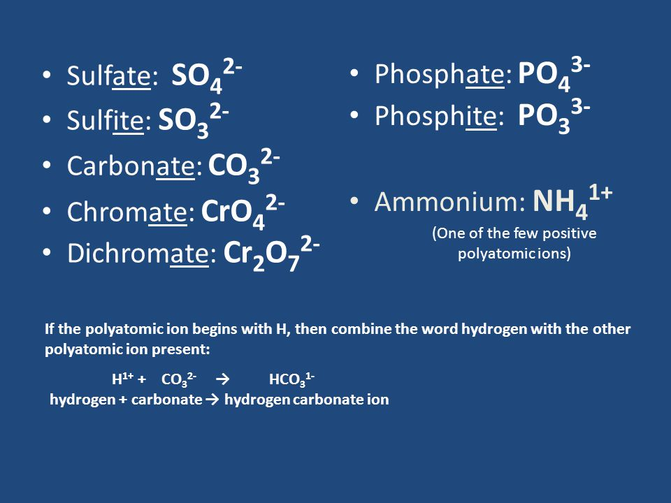 Sulfate: SO 4 2- Sulfite: SO 3 2- Carbonate: CO 3 2- Chromate: CrO 4 2- Dichromate: Cr 2 O 7 2- Phosphate: PO 4 3- Phosphite: PO 3 3- Ammonium: NH 4 1+ If the polyatomic ion begins with H, then combine the word hydrogen with the other polyatomic ion present: H 1+ + CO 3 2- → HCO 3 1- hydrogen + carbonate → hydrogen carbonate ion (One of the few positive polyatomic ions)