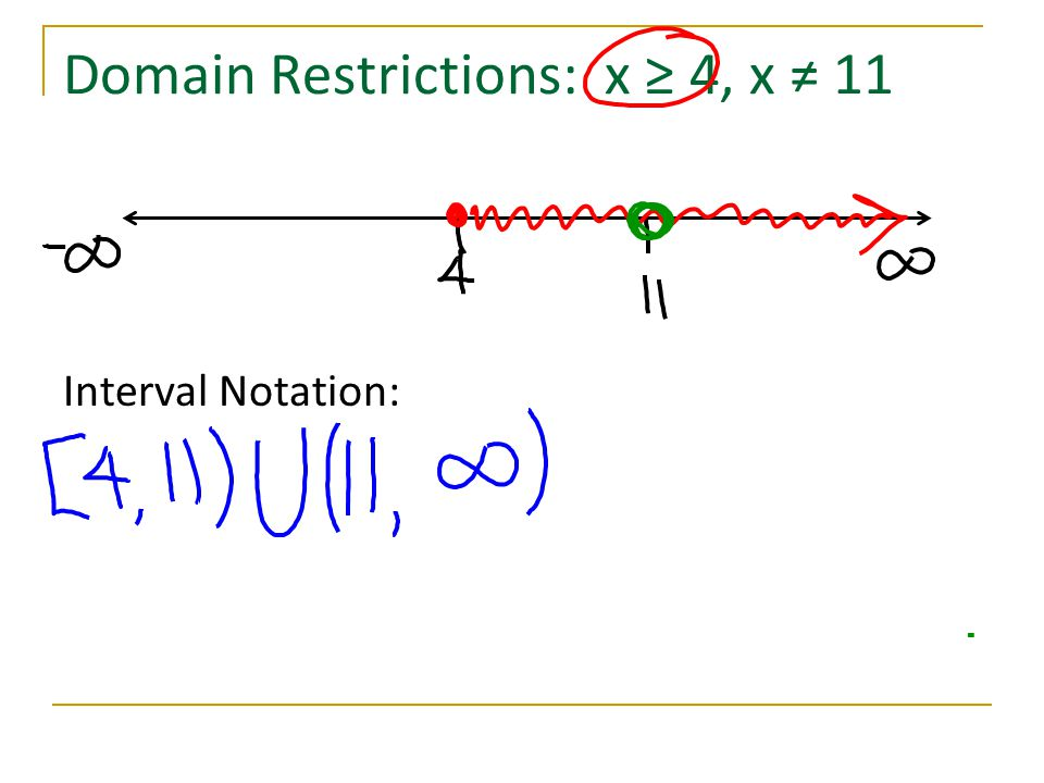 Domain Restrictions: x ≥ 4, x ≠ 11 Interval Notation: