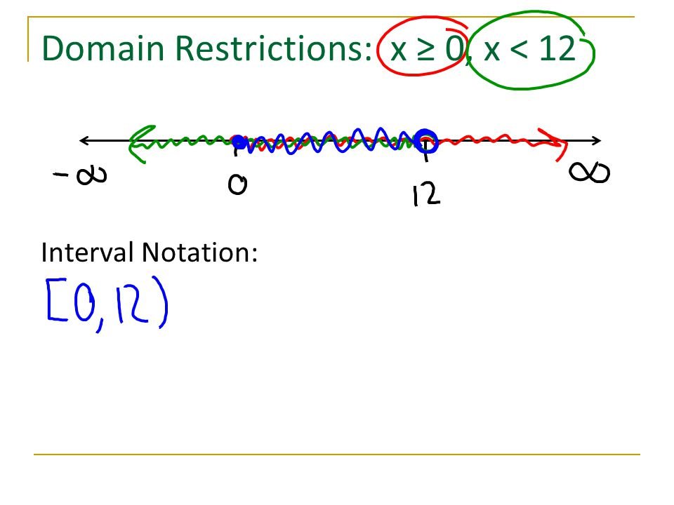 Domain Restrictions: x ≥ 0, x < 12 Interval Notation: