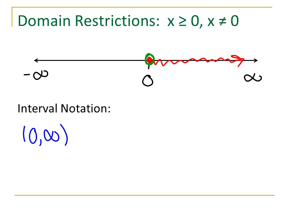 Domain Restrictions: x ≥ 0, x ≠ 0 Interval Notation: