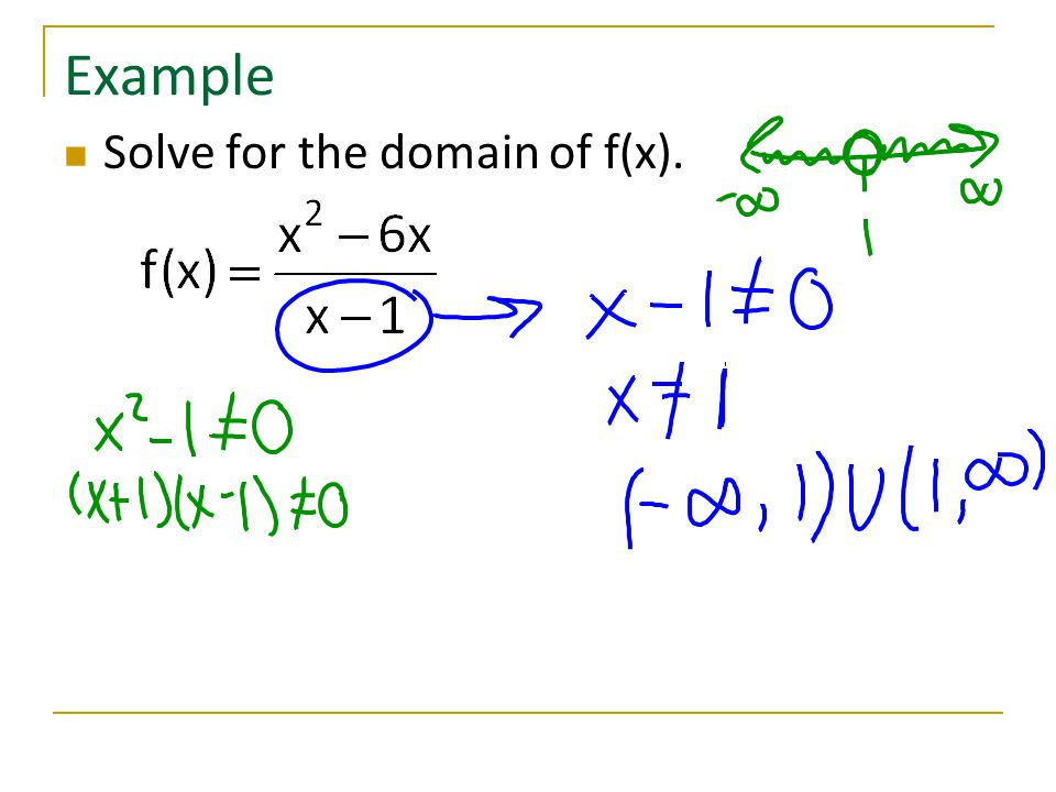 Example Solve for the domain of f(x).