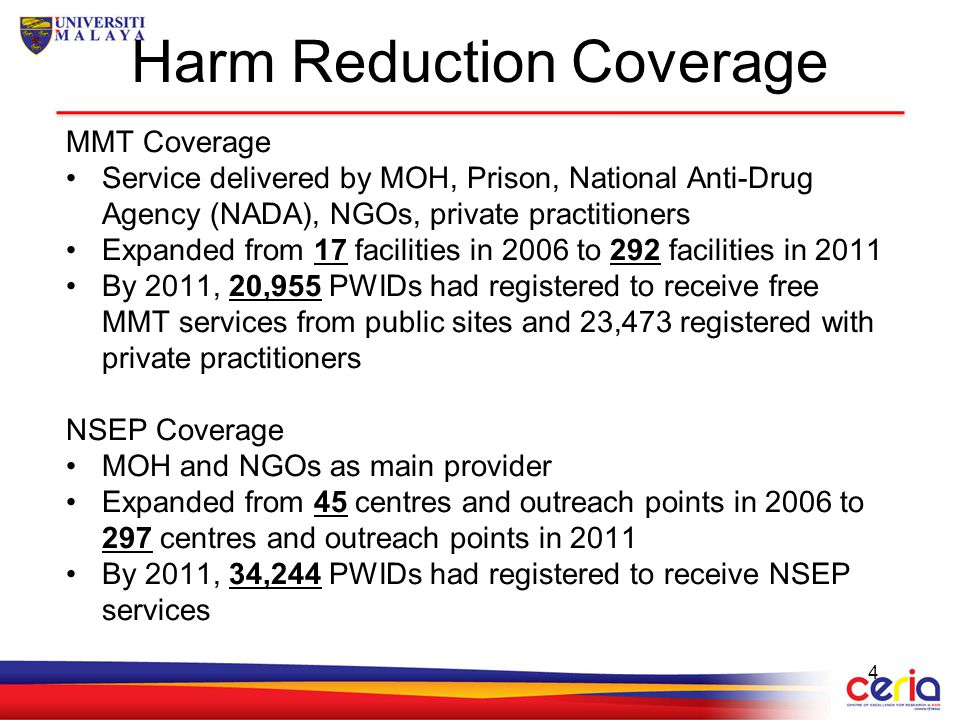 Harm Reduction Coverage MMT Coverage Service delivered by MOH, Prison, National Anti-Drug Agency (NADA), NGOs, private practitioners Expanded from 17