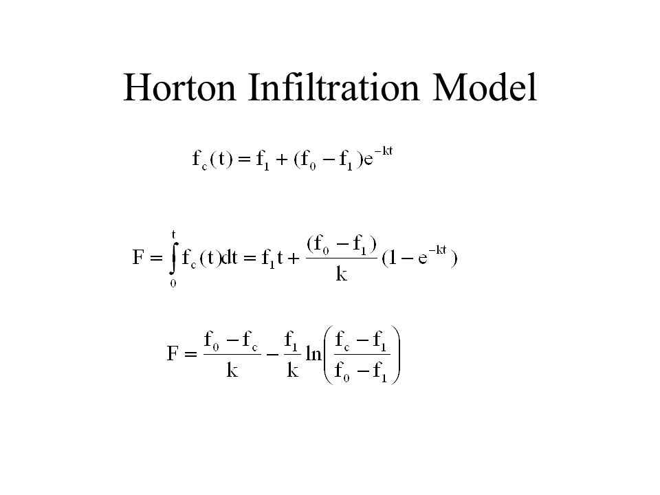 Horton Infiltration Model