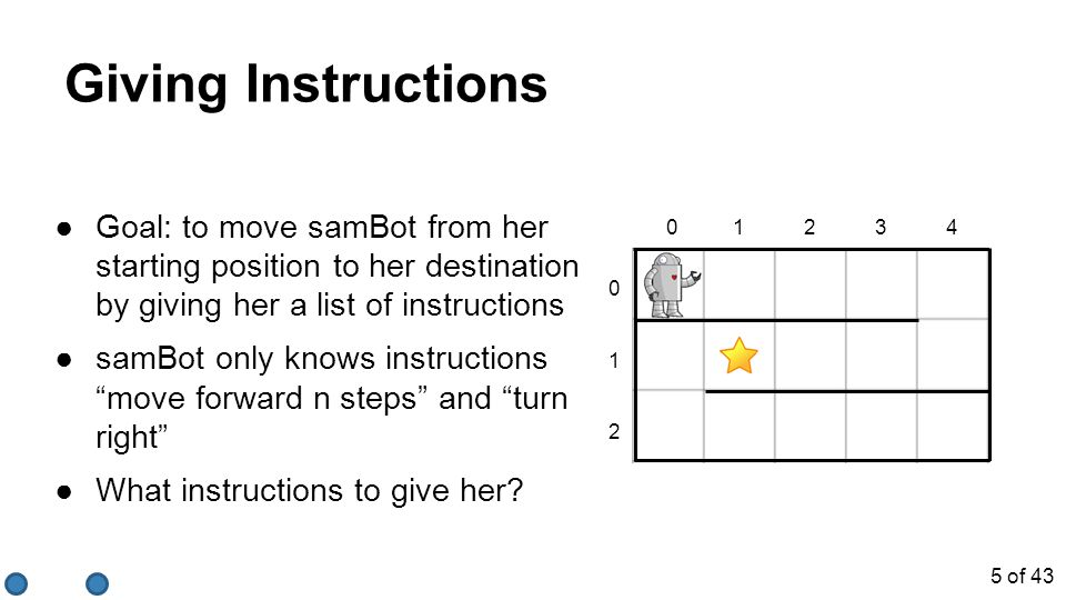 We can use the Robot class to build actual Robot s - instances of the class Robot Classes and Instances 26 of 43