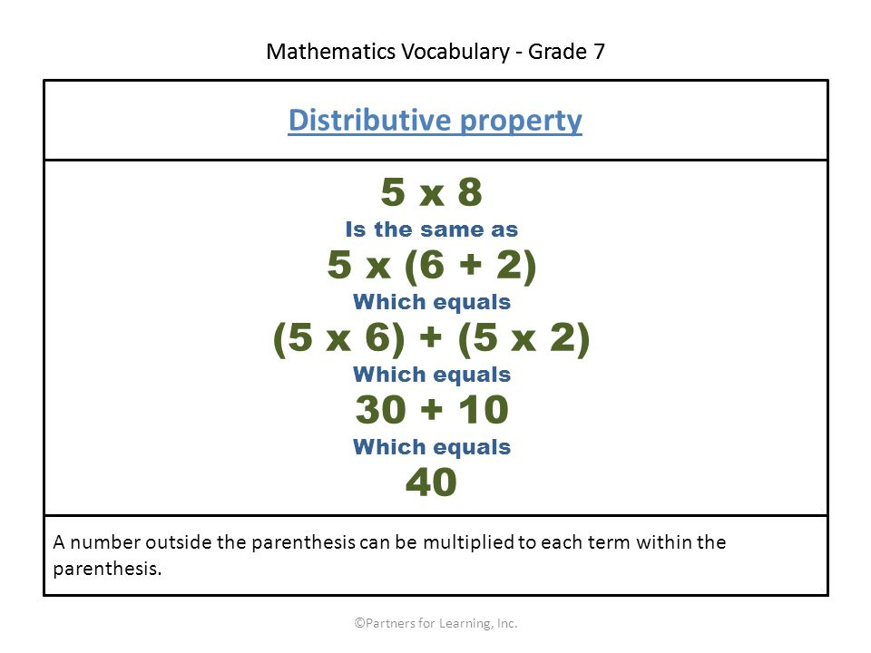 Mathematics Vocabulary - Grade 7 ©Partners for Learning, Inc.