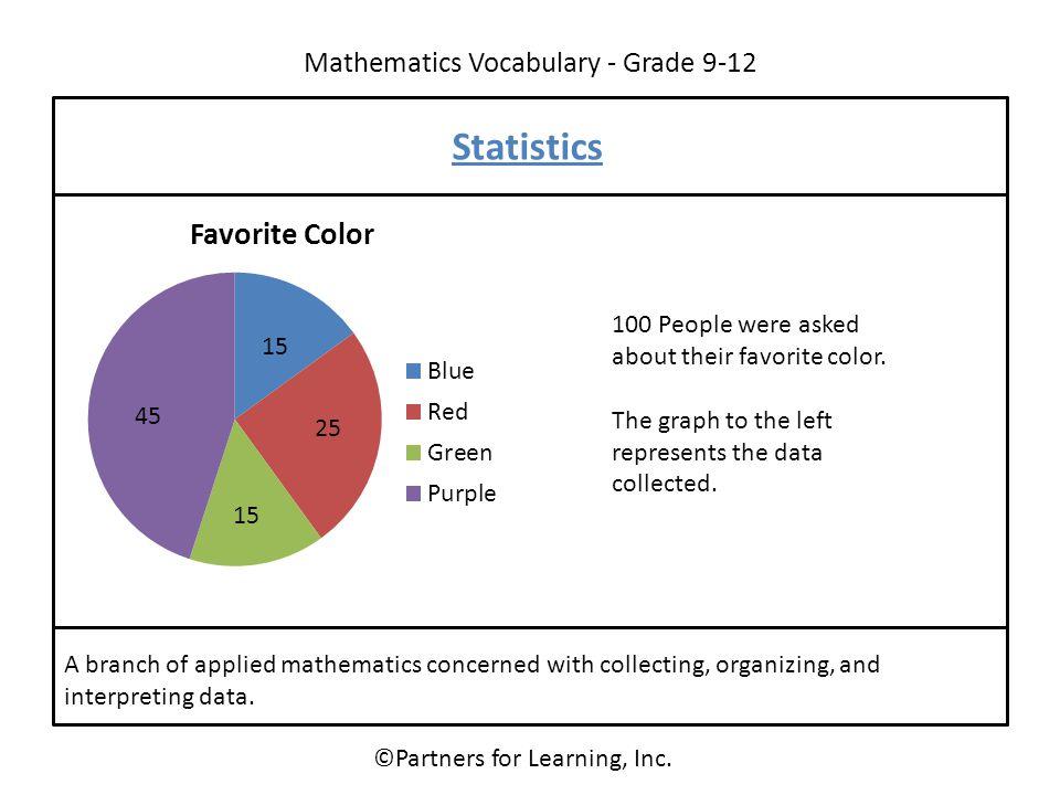 Mathematics Vocabulary - Grade 9-12 Statistics ©Partners for Learning, Inc.