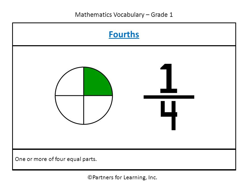 Mathematics Vocabulary – Grade 1 ©Partners for Learning, Inc.