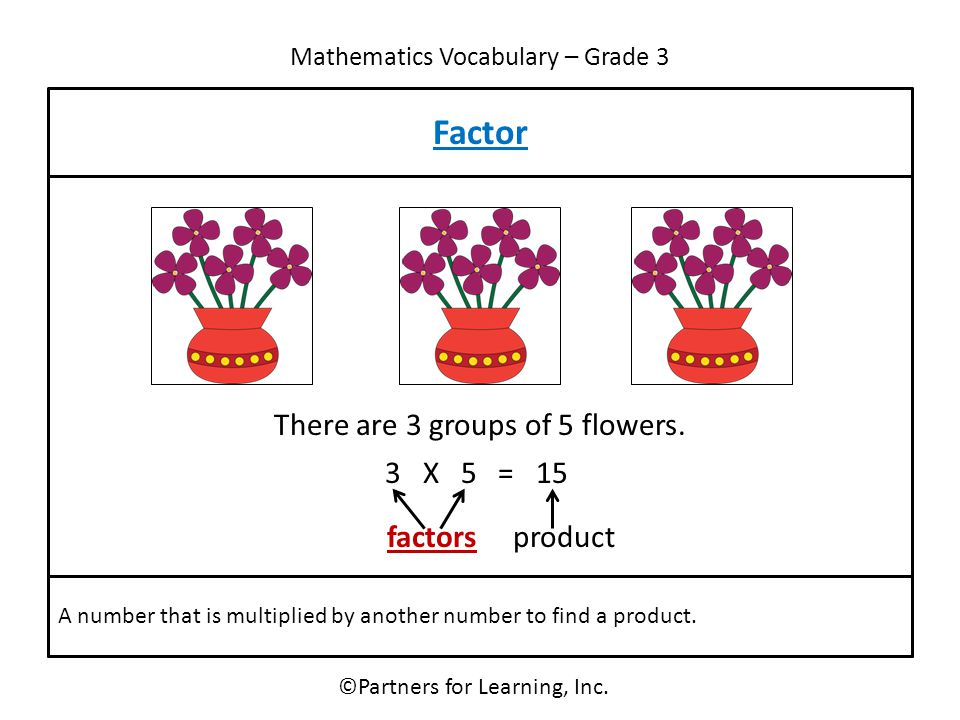Mathematics Vocabulary – Grade 3 Factor ©Partners for Learning, Inc.