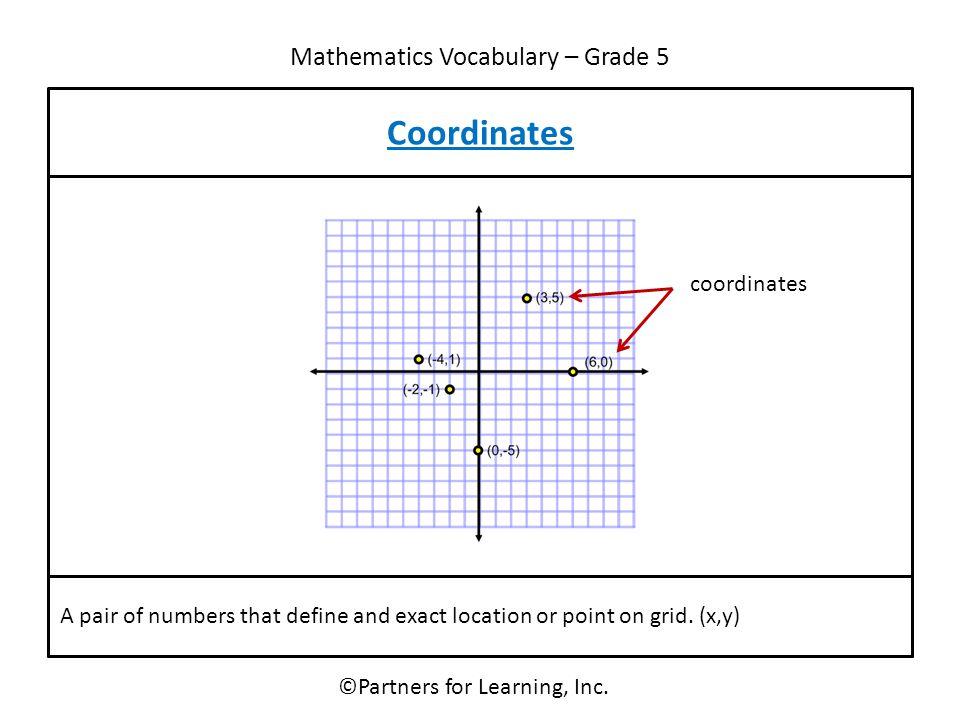 Mathematics Vocabulary – Grade 5 Coordinates ©Partners for Learning, Inc.