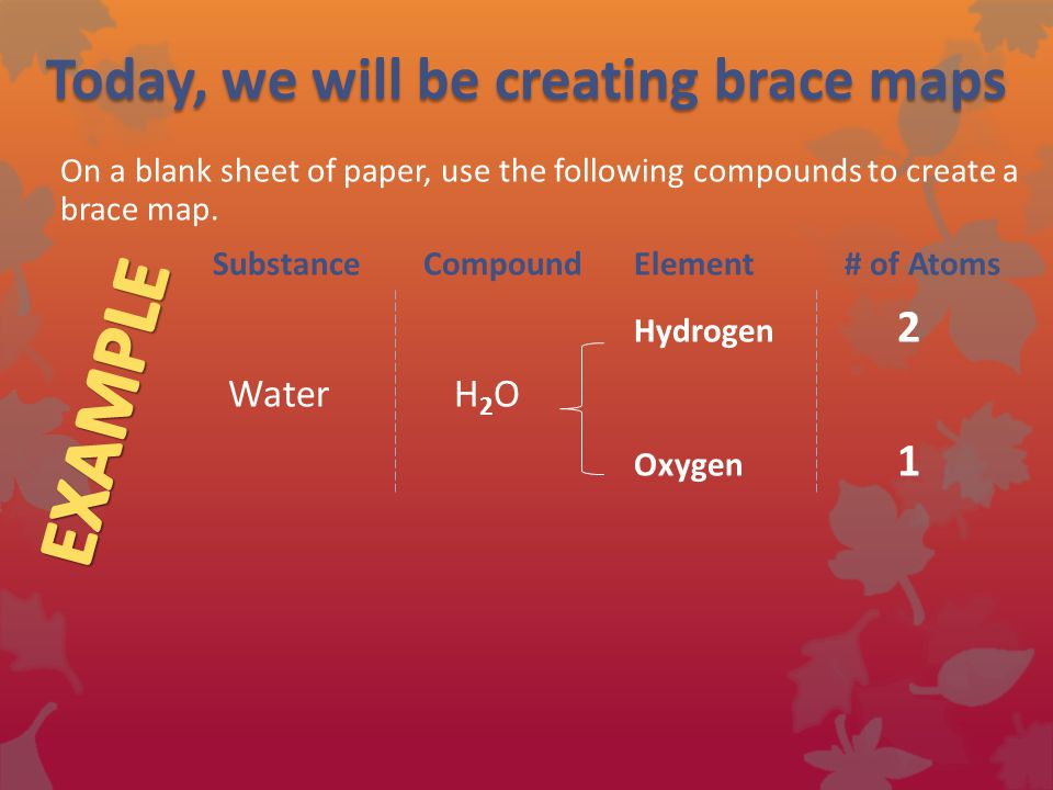 Today, we will be creating brace maps On a blank sheet of paper, use the following compounds to create a brace map.