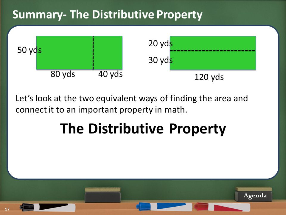 Summary- The Distributive Property 17 Agenda 20 yds 120 yds 30 yds 50 yds 80 yds40 yds Let's look at the two equivalent ways of finding the area and connect it to an important property in math.