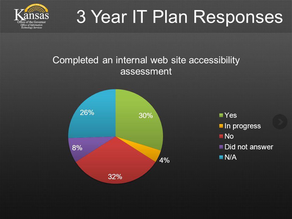 3 Year IT Plan Responses
