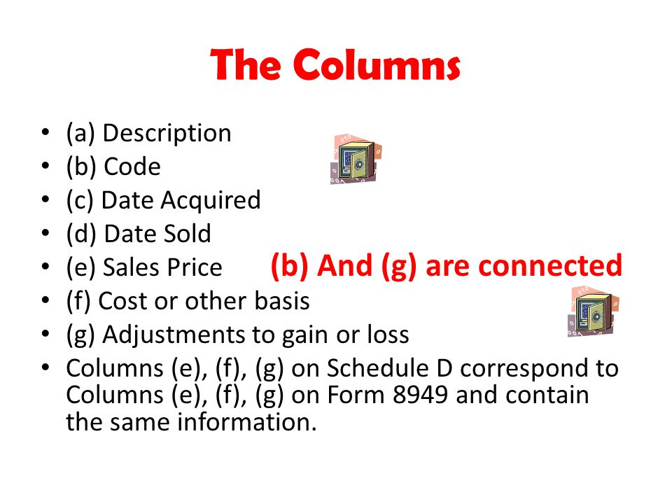 The Columns (a) Description (b) Code (c) Date Acquired (d) Date Sold (e) Sales Price (f) Cost or other basis (g) Adjustments to gain or loss Columns (