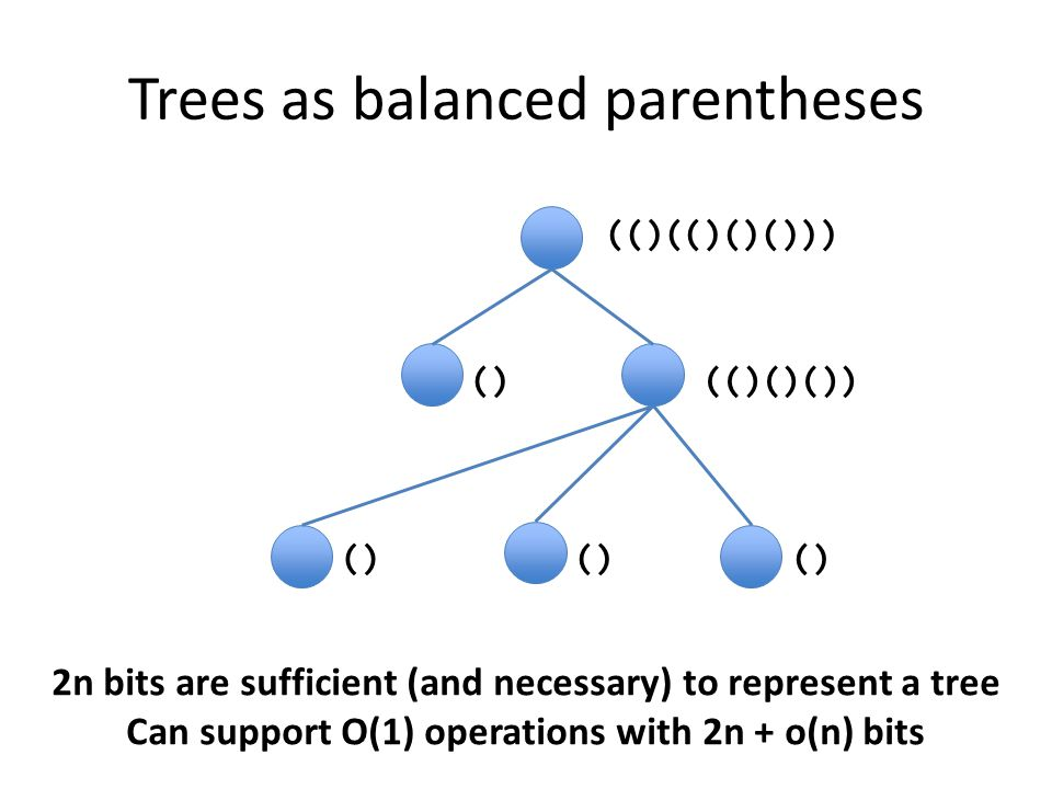 Trees as balanced parentheses () (()()()) (()(()()())) 2n bits are sufficient (and necessary) to represent a tree Can support O(1) operations with 2n + o(n) bits