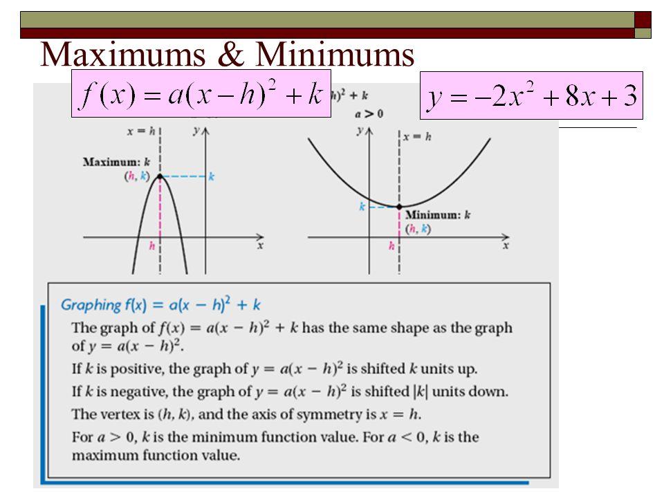 Maximums & Minimums