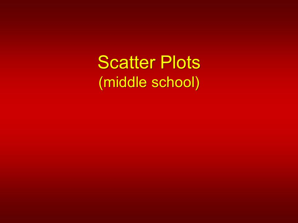 Scatter Plots (middle school)
