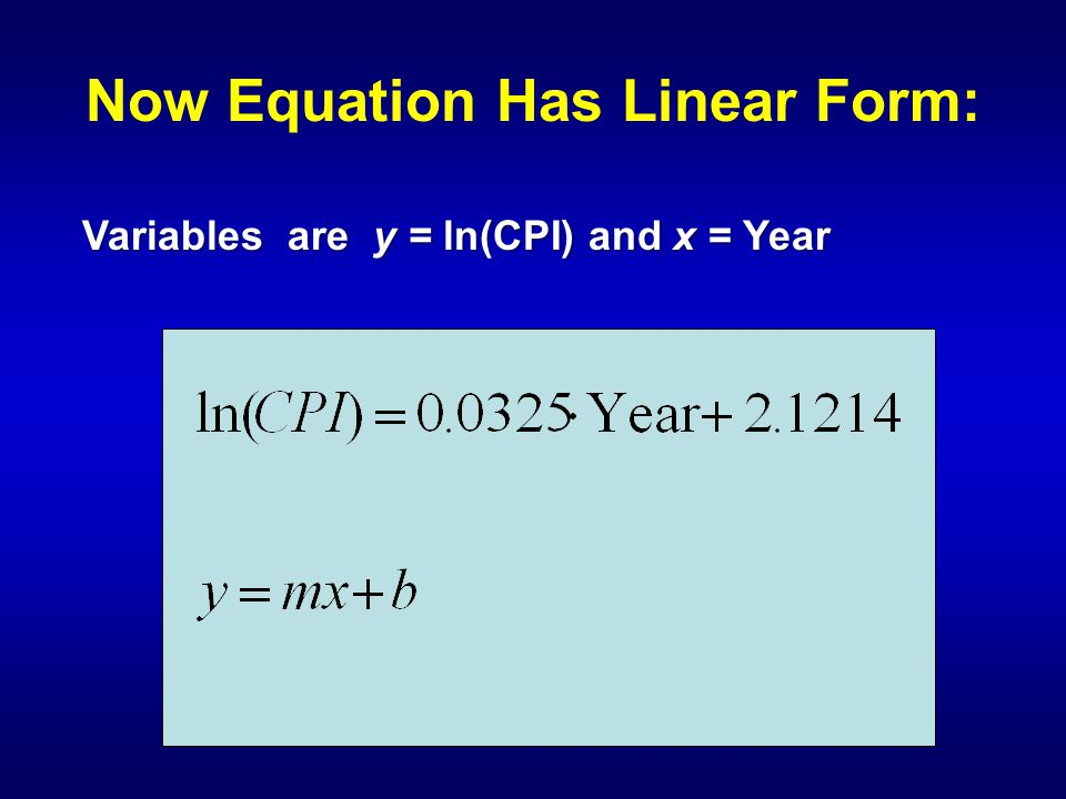 Now Equation Has Linear Form: Variables are y = ln(CPI) and x = Year