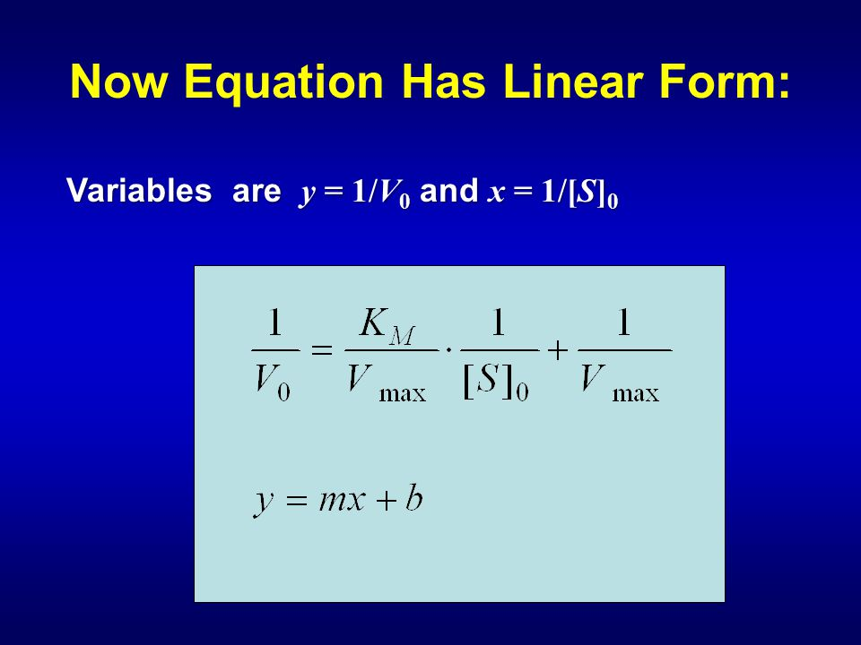 Now Equation Has Linear Form: Variables are y = 1/V 0 and x = 1/[S] 0