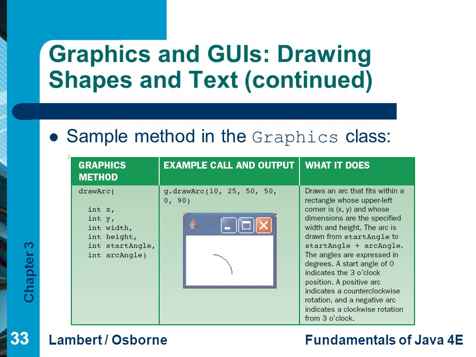 Chapter 3 Lambert / OsborneFundamentals of Java 4E 33 Graphics and GUIs: Drawing Shapes and Text (continued) Sample method in the Graphics class:
