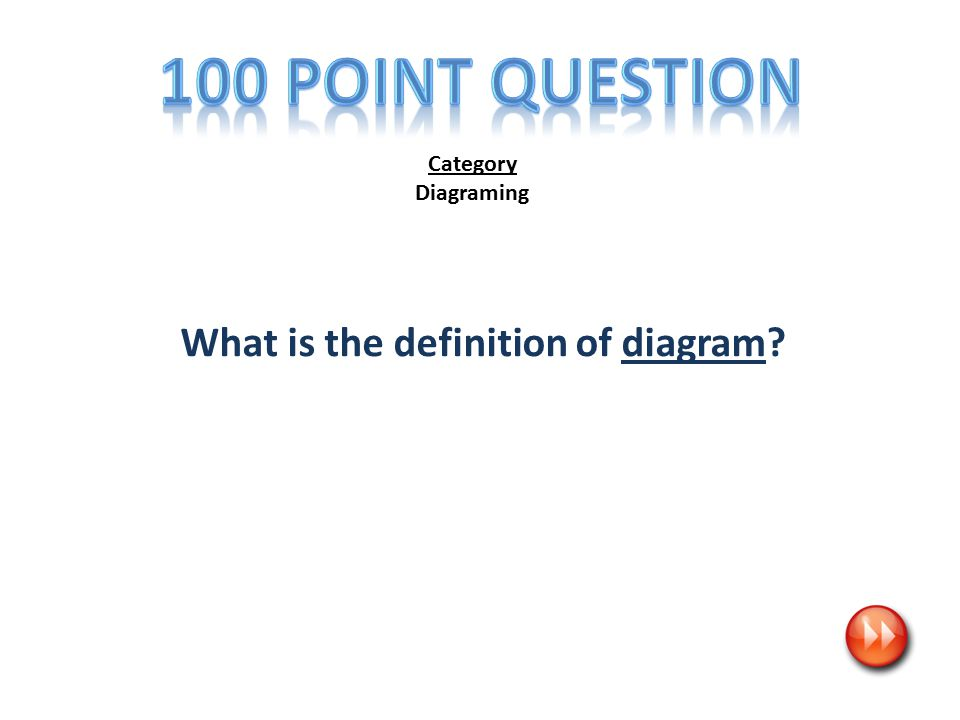 Category Diagraming What is the definition of diagram?