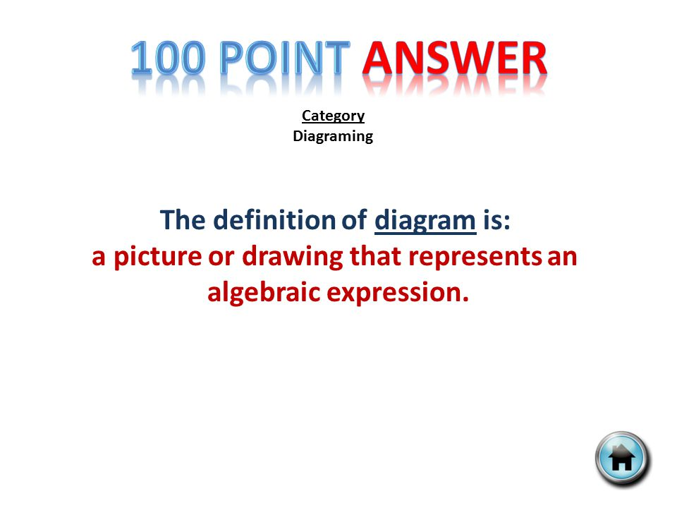 Category Diagraming The definition of diagram is: a picture or drawing that represents an algebraic expression.