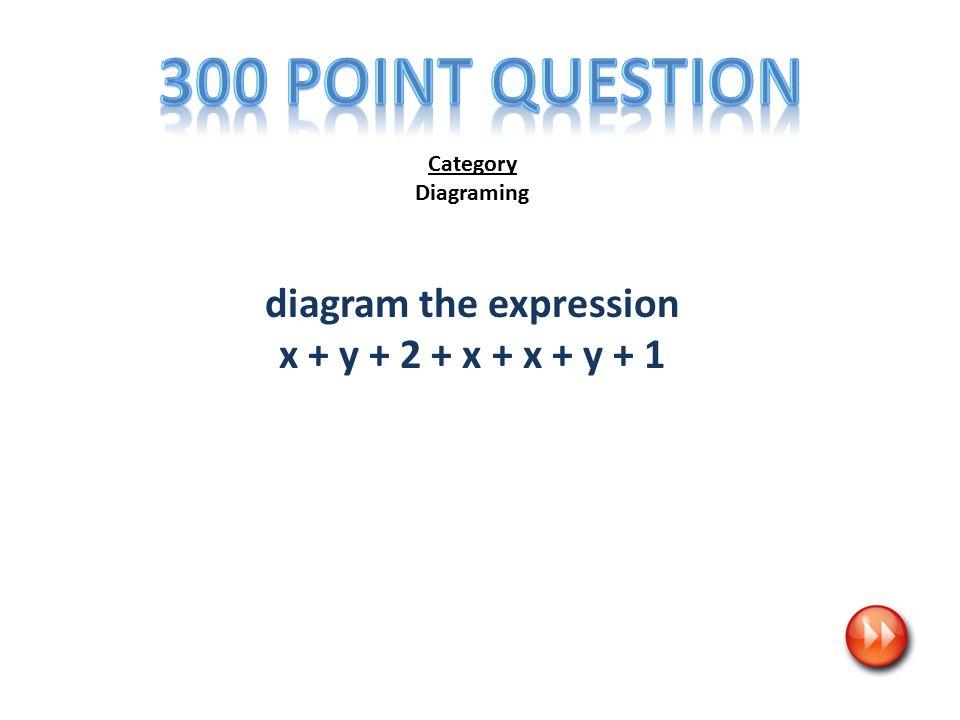 Category Diagraming diagram the expression x + y + 2 + x + x + y + 1