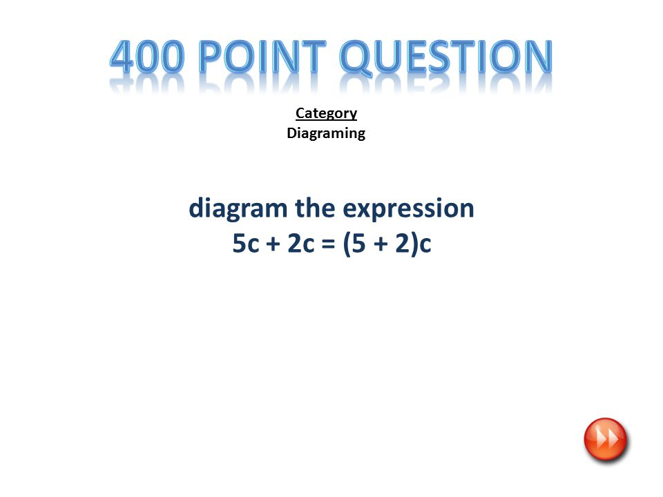 Category Diagraming diagram the expression 5c + 2c = (5 + 2)c